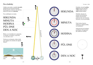 Hphk Pomucky Pro Ucitele